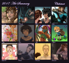2017 Summary by chiketart