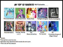 Top 10 MLP Episodes by The-Doctor-W