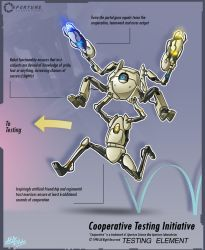 Portal 2 - Cooperative Testing Initiative by Aktheneroth