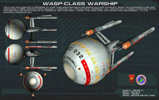 Wasp Class ortho [New] by unusualsuspex