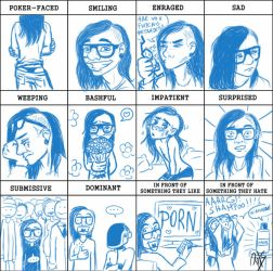 Facial Expression meme with Skrillex by ChocoPols
