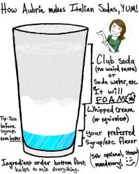 Italian soda recipe graphic by Aub-Bob44