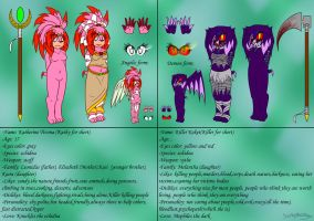 .:Kathy and Killer reference picture:. (old) by Kathy-the-echidna