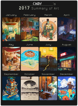 2017 Summary of Art by MugiwaraWolf