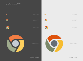 Google Chrome Retro Icon by dpcdpc11