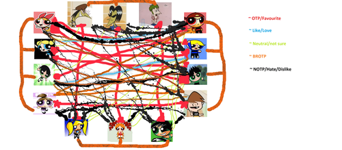 My Completed RRB/PPG/PPNKG Shipping Meme by AntoniMatteoGarcia