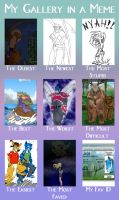 My Gallery in a Meme by Songficcer