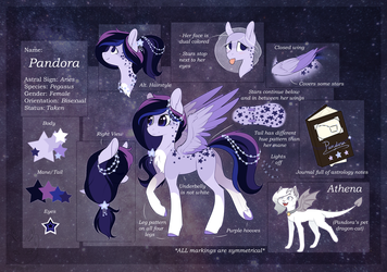 Pandora - Reference | Commission by DoeKitty