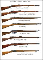 ww1 - 2nd and 3rd line rifles by AndreaSilva60