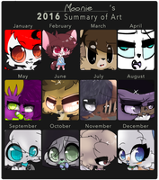 Art summary thing (2016) by EndlessPrism