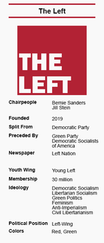 The Left Wikibox by BullMoose1912