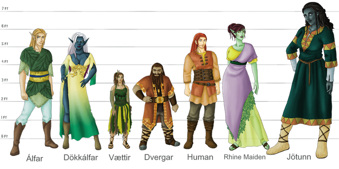 Chronicles Race Lineup by Shiovra