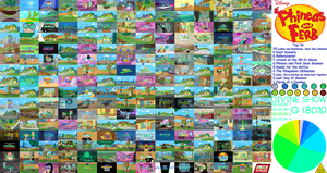 The Complete Phineas and Ferb Scorecard by Intrancity