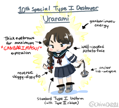 Important things about Uranami by the-chinad011-house