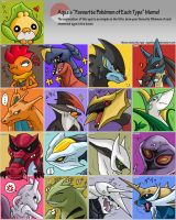 pokemon type meme, at last lol by MasamuneRevolution