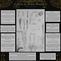 How To Draw Braids Quick Tutorial by UnseenIvy