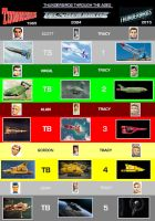 Thunderbirds through the ages by DoctorWhoOne