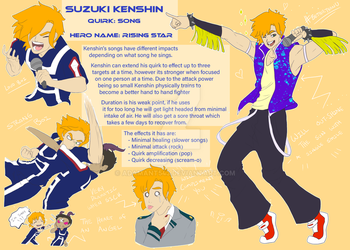 BNHA: Kenshin By Art-Might by AdamAnt543