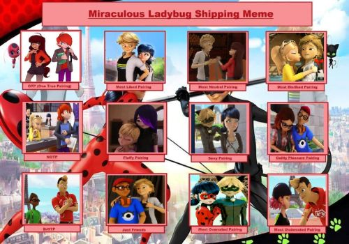 Miraculous - Ultimate Shipping Meme by mollymolata