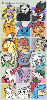 Favorite Pokemon by type 2016 by Impious-Imp