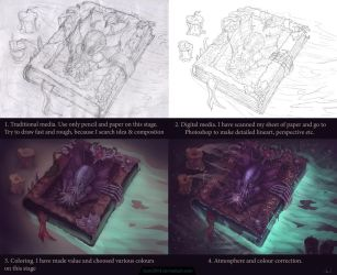 Cthulhu`s Book in process by Azot2018
