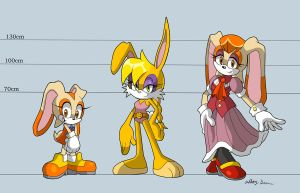 Age and Height Chart by NextGrandcross