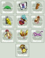 Pokedex Art: Pokemon 11 to 20 by saurodinus