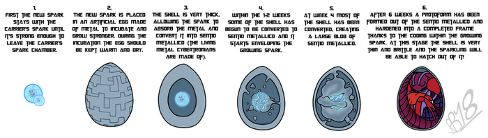 TF Concept: Constructed Incubation Egg by KingRebecca
