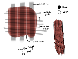 Quick and Easy Plaid by Meirii
