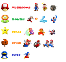 Guide to Mario Power Ups (READ Description) by KoopshiKingGeoshi
