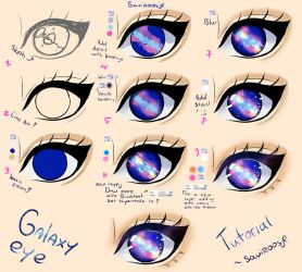 Step by Step - Galaxy eye TUTORIAL by Saviroosje