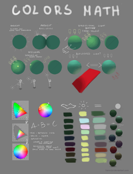 [T] Colors math part 1: basic lighting [TUTORIAL] by TiaRevlyn