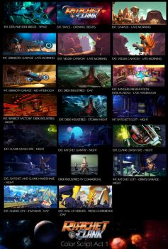 Ratchet and Clank Act 1 Color Script by Tonywash
