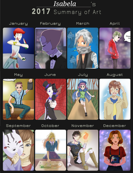 2017 Art Summary by AmeliaGrayson