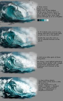 Wave Tutorial by Fievy
