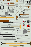 Japanese Weaponry by Kobra-Kan