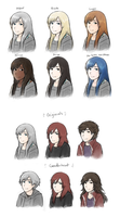 Character variations meme by Emilianite