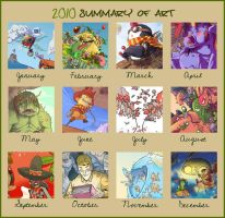 2010 summary of art by BattlePeach