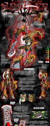 LoT: Spoiler Reference Sheet by Zeurel