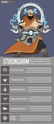 Strongarm [Overwatch Concept] by DoomSp0rk