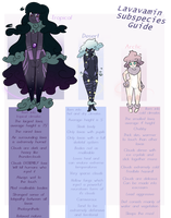 Lavavamin subspecies guide by NebulasOwl