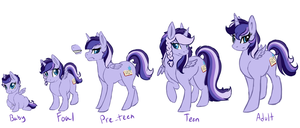 Athena Age Chart by Amiookamiwolf
