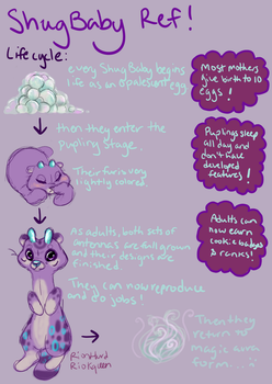 Shug Baby Life Cycle by riokqueen