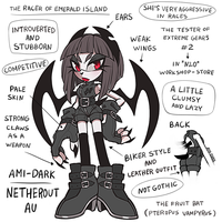 Ami-Dark the Fruit Bat [NETHEROUT AU] |Dark Type| by Ami-Dark