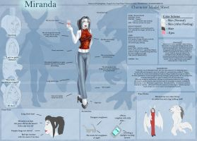 Miranda - CS Commission by Ulario