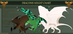 Draconis Height Chart by The-Below