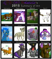 2015 Art Summary by ThatCreativeCat
