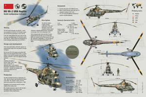 The Mill Mi-2 URN Poster by forArkan