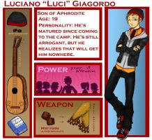 DR: Luciano Giagordo V.2 by MightyMaki