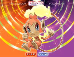 Chimchar in alola!
